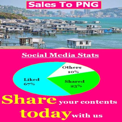 Port Moresby best for twitter
